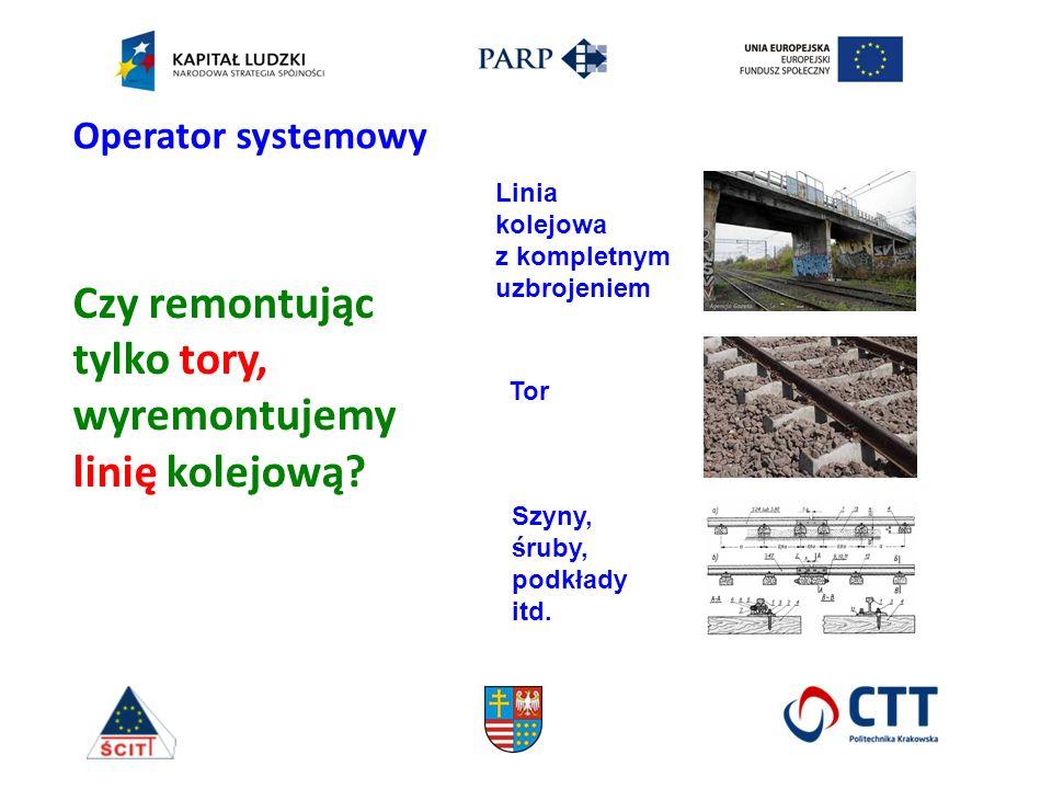 Linia kolejowa z kompletnym uzbrojeniem Tor Szyny, śruby, podkłady itd. Czy remontując tylko tory, wyremontujemy linię kolejową?