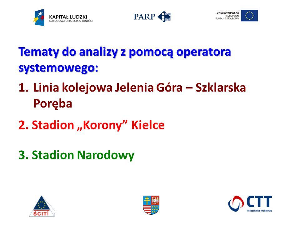 """Tematy do analizy z pomocą operatora systemowego: 1.Linia kolejowa Jelenia Góra – Szklarska Poręba 2. Stadion """"Korony"""" Kielce 3. Stadion Narodowy"""