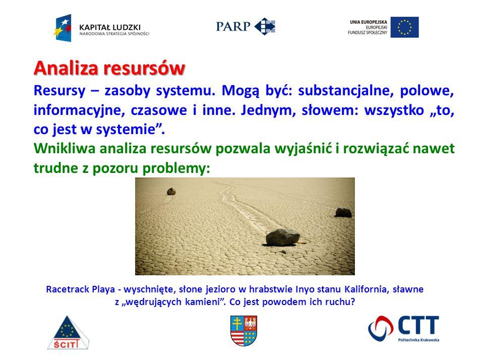 Analiza resursów Resursy – zasoby systemu.