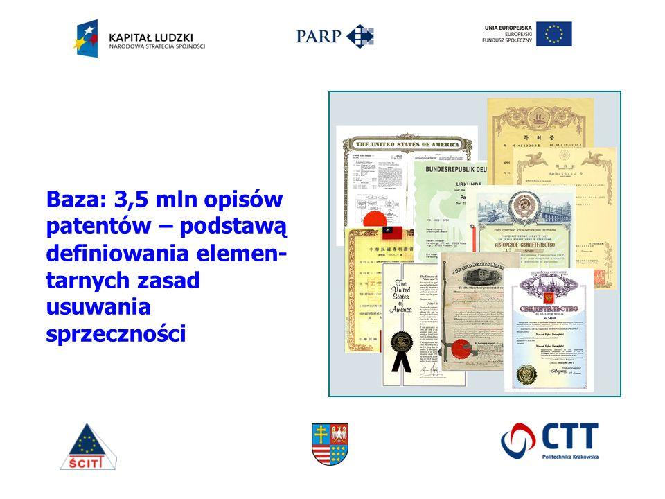 Baza: 3,5 mln opisów patentów – podstawą definiowania elemen- tarnych zasad usuwania sprzeczności
