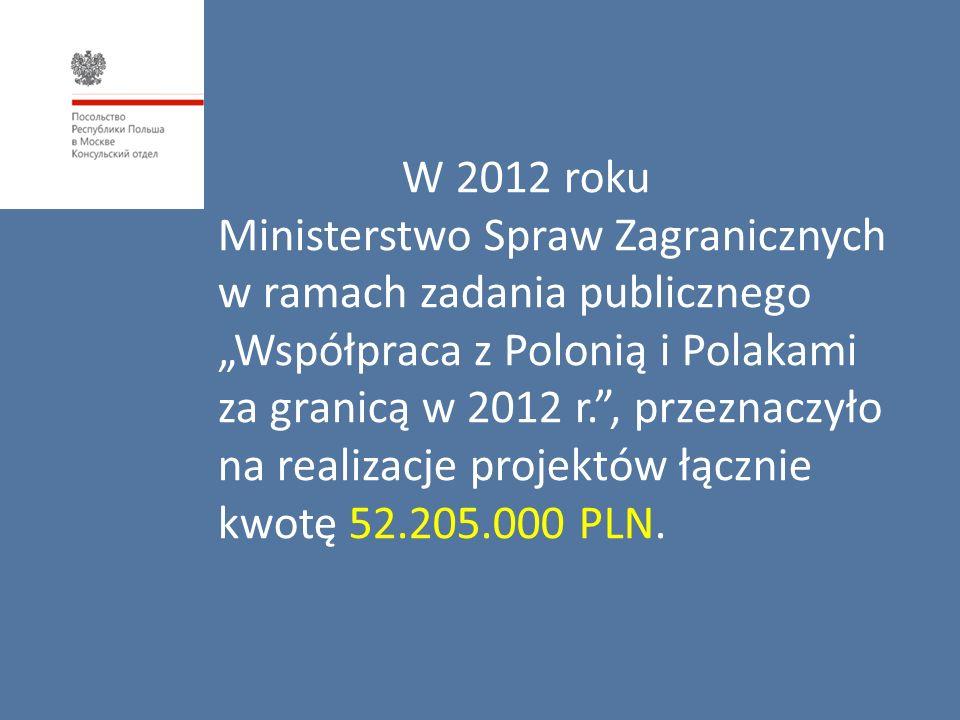 """W 2012 roku Ministerstwo Spraw Zagranicznych w ramach zadania publicznego """"Współpraca z Polonią i Polakami za granicą w 2012 r. , przeznaczyło na realizacje projektów łącznie kwotę 52.205.000 PLN."""