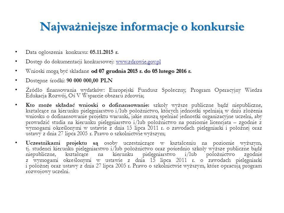 Najważniejsze informacje o konkursie Data ogłoszenia konkursu: 05.11.2015 r. Dostęp do dokumentacji konkursowej: www.zdrowie.gov.plwww.zdrowie.gov.pl