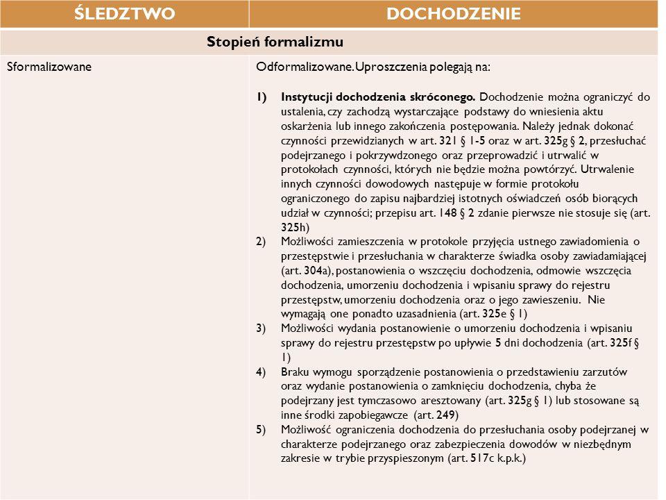 ŚLEDZTWODOCHODZENIE Stopień formalizmu SformalizowaneOdformalizowane. Uproszczenia polegają na: 1)Instytucji dochodzenia skróconego. Dochodzenie można