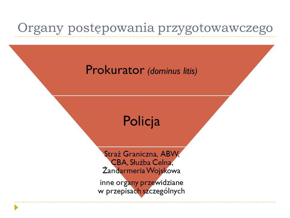 Organy postępowania przygotowawczego Prokurator (dominus litis) Policja Straż Graniczna, ABW, CBA, Służba Celna, Żandarmeria Wojskowa inne organy przewidziane w przepisach szczególnych