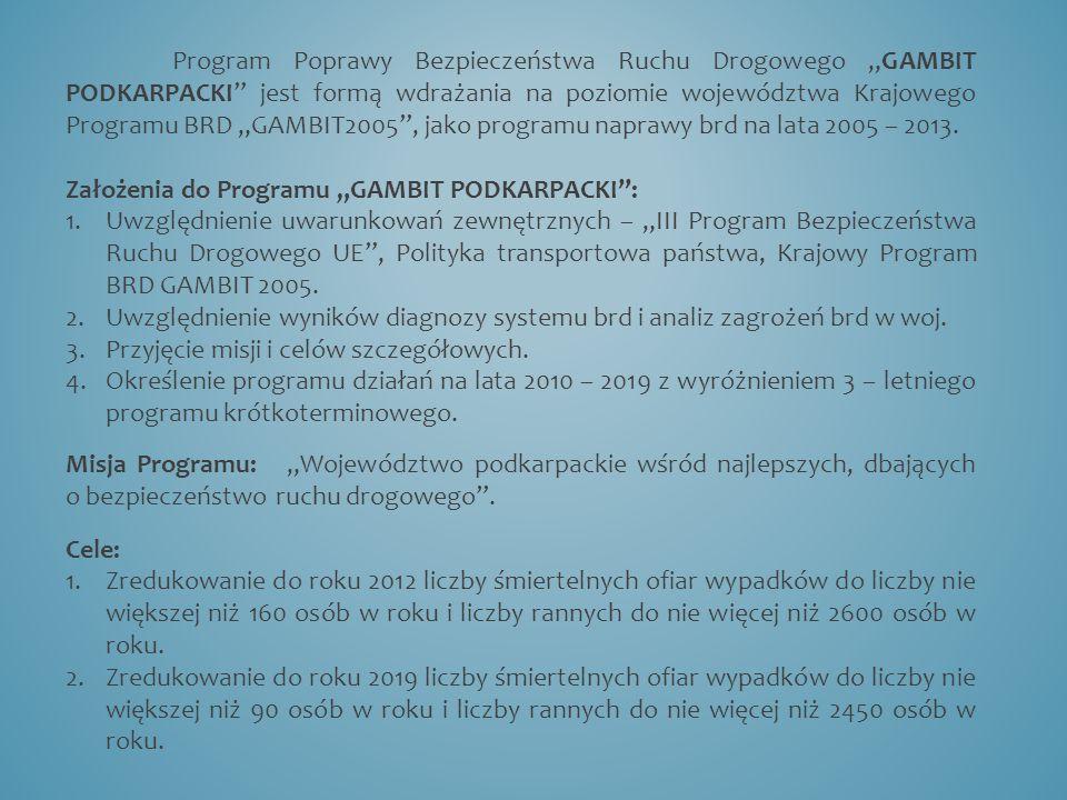 """Program Poprawy Bezpieczeństwa Ruchu Drogowego """"GAMBIT PODKARPACKI jest formą wdrażania na poziomie województwa Krajowego Programu BRD """"GAMBIT2005 , jako programu naprawy brd na lata 2005 – 2013."""