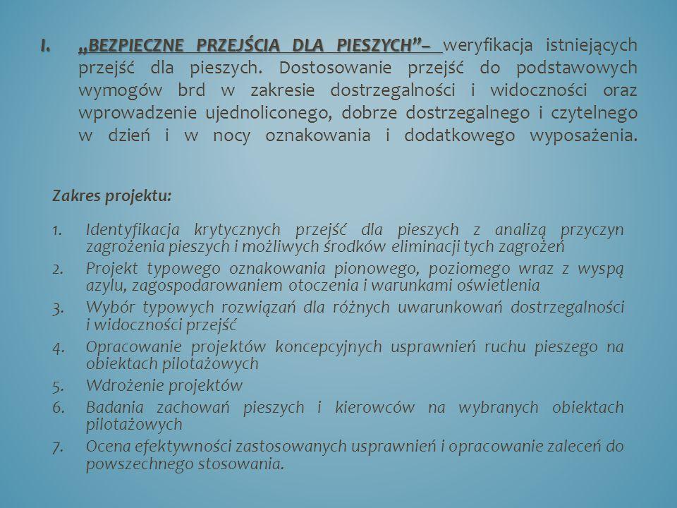 Termin realizacji: Program przewiduje realizację projektu w latach 2010 – 2012.