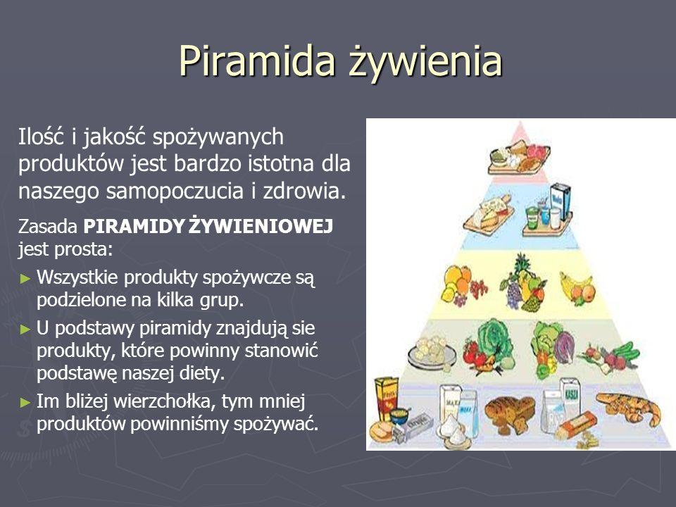 Piramida żywienia Ilość i jakość spożywanych produktów jest bardzo istotna dla naszego samopoczucia i zdrowia. Zasada PIRAMIDY ŻYWIENIOWEJ jest prosta