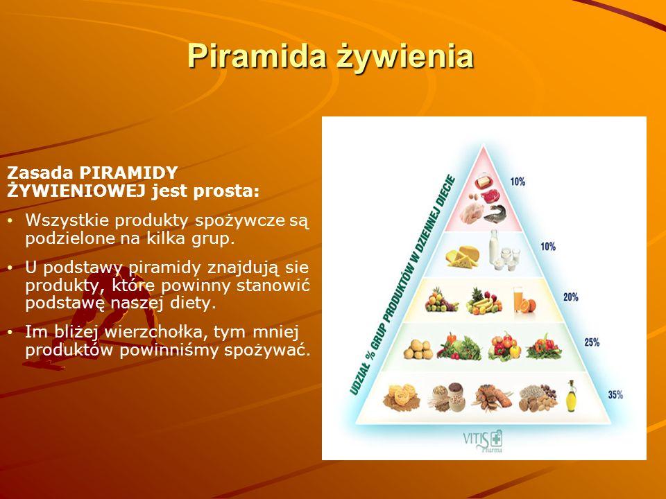 Piramida żywienia Zasada PIRAMIDY ŻYWIENIOWEJ jest prosta: Wszystkie produkty spożywcze są podzielone na kilka grup. U podstawy piramidy znajdują sie