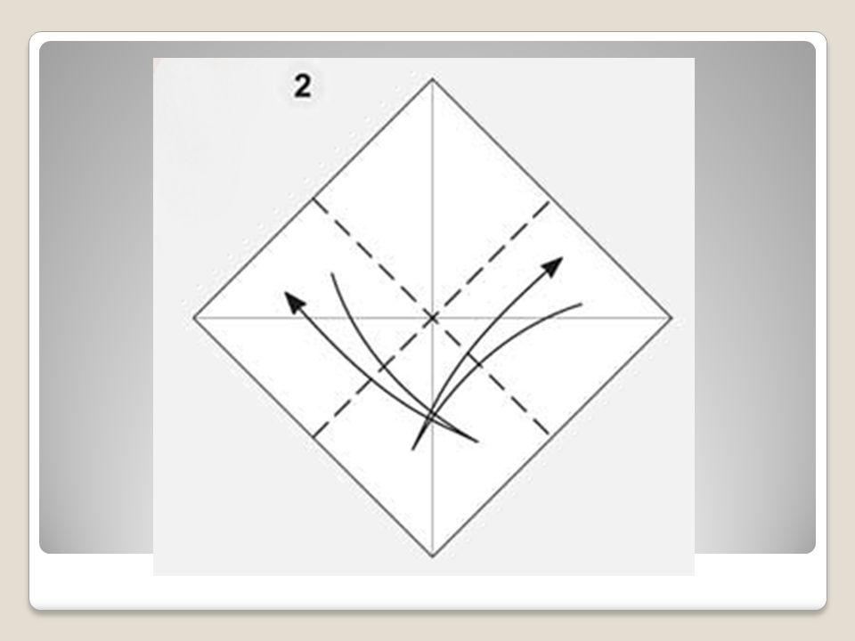 Prezentacja przygotowana na podstawie instrukcji zamieszczonych na: - http://wakai-team.cba.pl/?page_id=159 - http://www.matematyka.wroc.pl/doniesienia/zurawiowe-zurawie - http://blogiceo.nq.pl/naszaszkola707/2012/05/29/origami/ Zdjęcia i schematy – praca własna http://wakai-team.cba.pl/?page_id=159http://www.matematyka.wroc.pl/doniesienia/zurawiowe-zurawiehttp://wakai-team.cba.pl/?page_id=159http://www.matematyka.wroc.pl/doniesienia/zurawiowe-zurawie