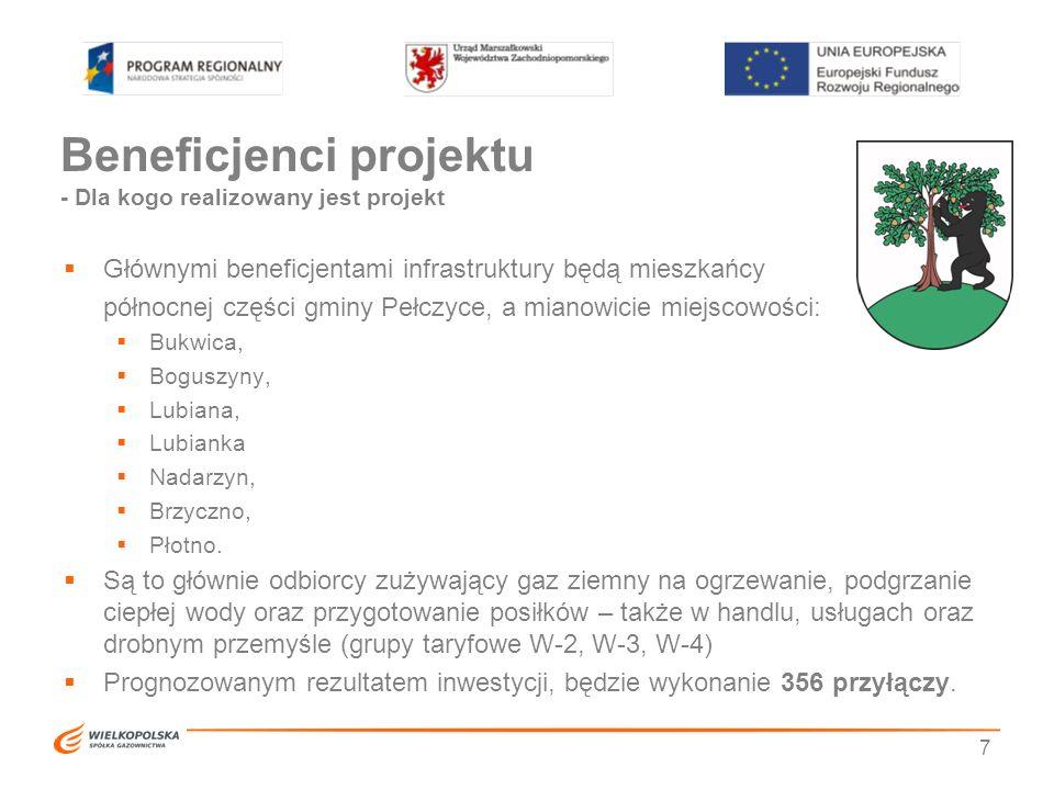 Beneficjenci projektu - Dla kogo realizowany jest projekt  Głównymi beneficjentami infrastruktury będą mieszkańcy północnej części gminy Pełczyce, a mianowicie miejscowości:  Bukwica,  Boguszyny,  Lubiana,  Lubianka  Nadarzyn,  Brzyczno,  Płotno.
