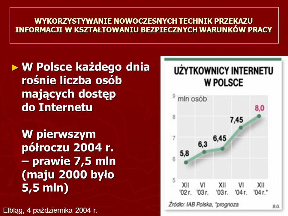WYKORZYSTYWANIE NOWOCZESNYCH TECHNIK PRZEKAZU INFORMACJI W KSZTAŁTOWANIU BEZPIECZNYCH WARUNKÓW PRACY ► W Polsce każdego dnia rośnie liczba osób mający