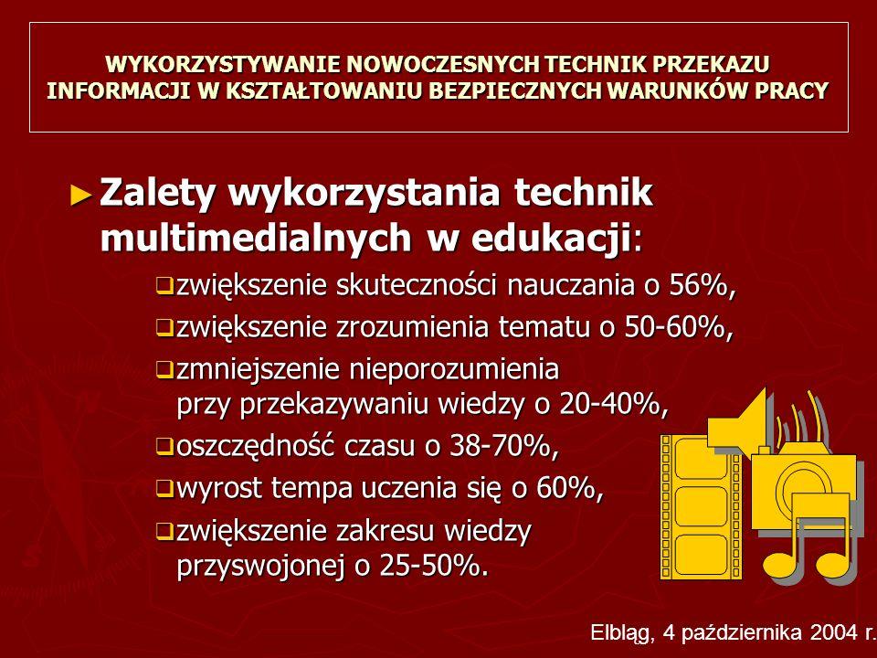 WYKORZYSTYWANIE NOWOCZESNYCH TECHNIK PRZEKAZU INFORMACJI W KSZTAŁTOWANIU BEZPIECZNYCH WARUNKÓW PRACY ► Zalety wykorzystania technik multimedialnych w edukacji:  zwiększenie skuteczności nauczania o 56%,  zwiększenie zrozumienia tematu o 50-60%,  zmniejszenie nieporozumienia przy przekazywaniu wiedzy o 20-40%,  oszczędność czasu o 38-70%,  wyrost tempa uczenia się o 60%,  zwiększenie zakresu wiedzy przyswojonej o 25-50%.
