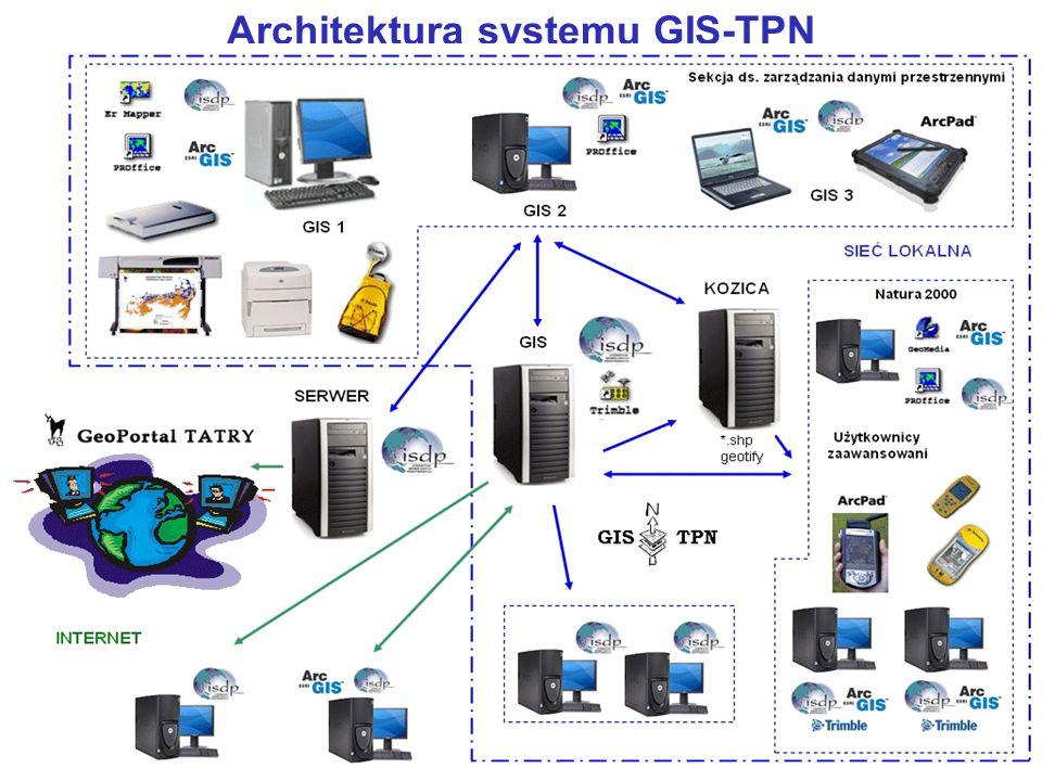 Architektura systemu GIS-TPN