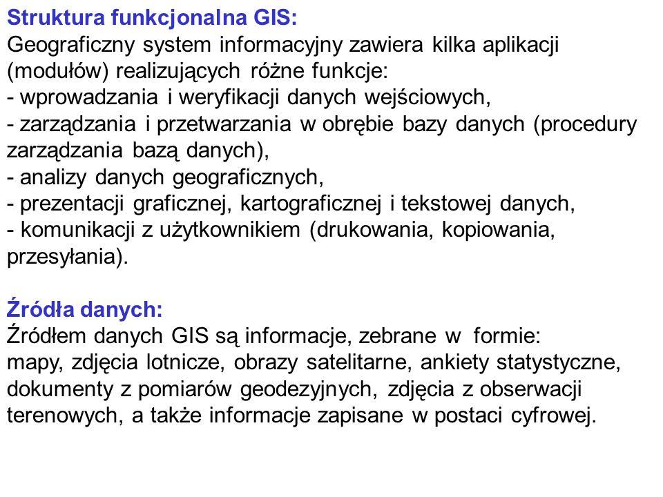 Struktura funkcjonalna GIS: Geograficzny system informacyjny zawiera kilka aplikacji (modułów) realizujących różne funkcje: - wprowadzania i weryfikacji danych wejściowych, - zarządzania i przetwarzania w obrębie bazy danych (procedury zarządzania bazą danych), - analizy danych geograficznych, - prezentacji graficznej, kartograficznej i tekstowej danych, - komunikacji z użytkownikiem (drukowania, kopiowania, przesyłania).