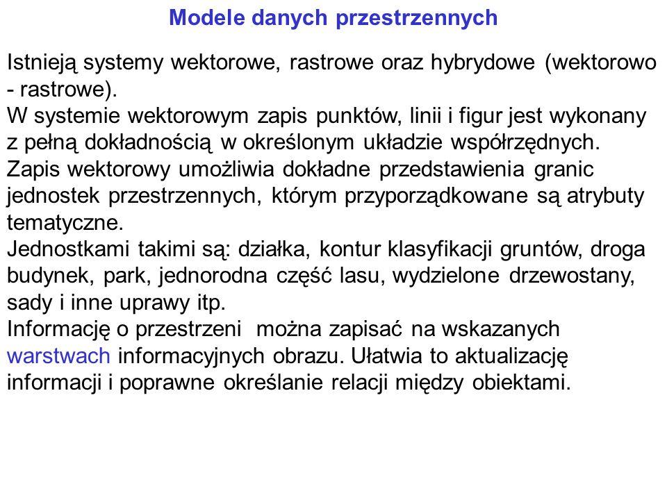 Modele danych przestrzennych Istnieją systemy wektorowe, rastrowe oraz hybrydowe (wektorowo - rastrowe).