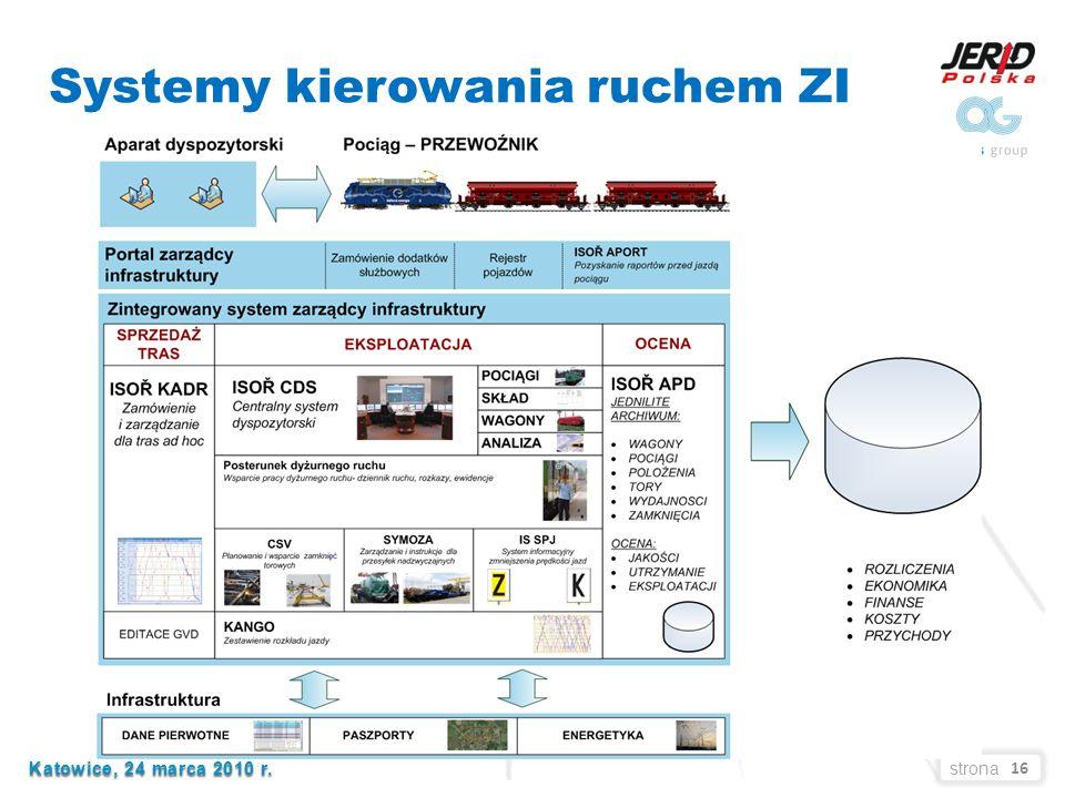 16 Katowice, 24 marca 2010 r. Katowice, 24 marca 2010 r.strona Systemy kierowania ruchem ZI