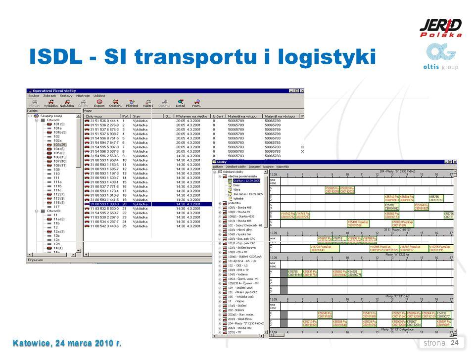 24 Katowice, 24 marca 2010 r. Katowice, 24 marca 2010 r.strona ISDL - SI transportu i logistyki