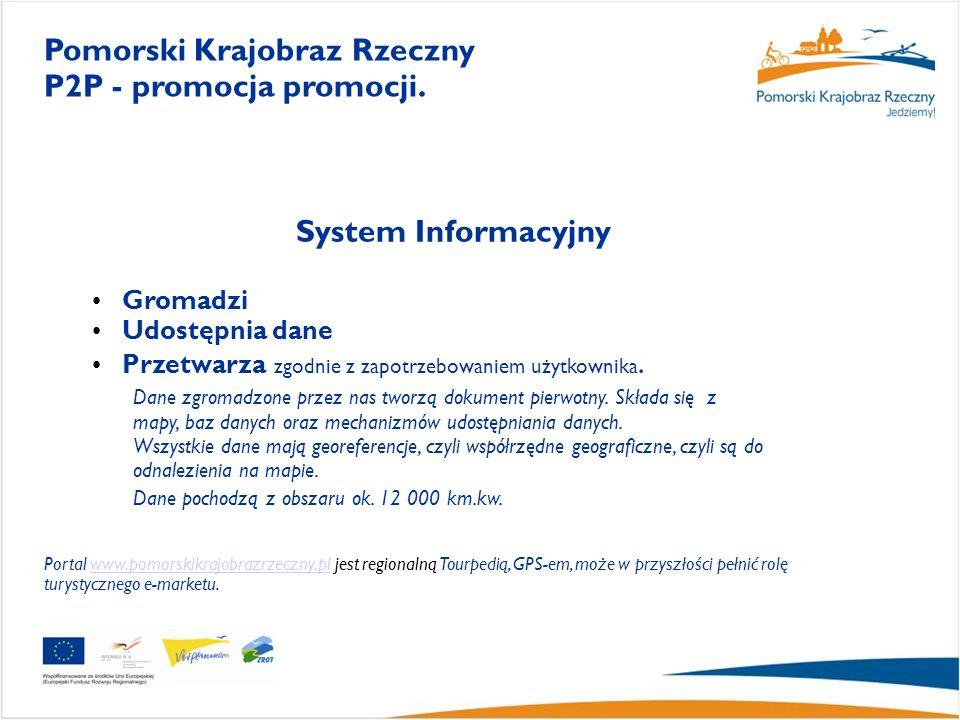 System Informacyjny Gromadzi Udostępnia dane Przetwarza zgodnie z zapotrzebowaniem użytkownika.