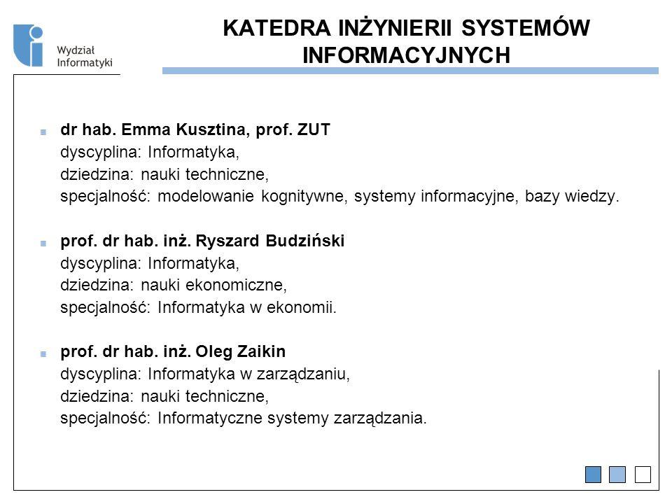 KATEDRA INŻYNIERII SYSTEMÓW INFORMACYJNYCH dr hab.