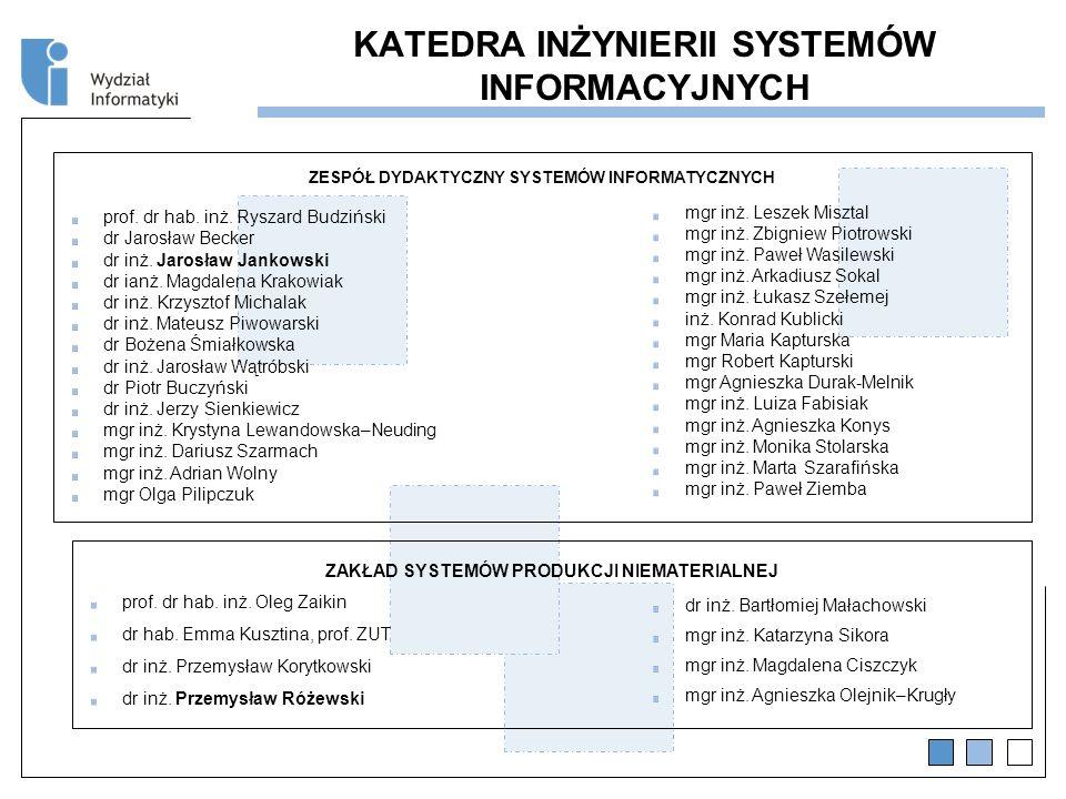 KATEDRA INŻYNIERII SYSTEMÓW INFORMACYJNYCH ZAKŁAD SYSTEMÓW PRODUKCJI NIEMATERIALNEJ prof.