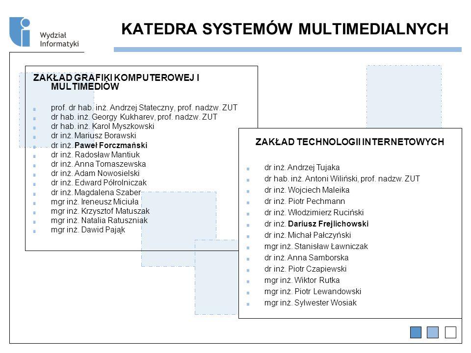 KATEDRA SYSTEMÓW MULTIMEDIALNYCH ZAKŁAD GRAFIKI KOMPUTEROWEJ I MULTIMEDIÓW prof.