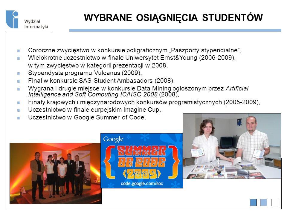 """WYBRANE OSIĄGNIĘCIA STUDENTÓW Coroczne zwycięstwo w konkursie poligraficznym """"Paszporty stypendialne , Wielokrotne uczestnictwo w finale Uniwersytet Ernst&Young (2006-2009), w tym zwycięstwo w kategorii prezentacji w 2008, Stypendysta programu Vulcanus (2009), Finał w konkursie SAS Student Ambasadors (2008), Wygrana i drugie miejsce w konkursie Data Mining ogłoszonym przez Artificial Intelligence and Soft Computing ICAISC 2008 (2008), Finały krajowych i międzynarodowych konkursów programistycznych (2005-2009), Uczestnictwo w finale eurpejskim Imagine Cup, Uczestnictwo w Google Summer of Code."""