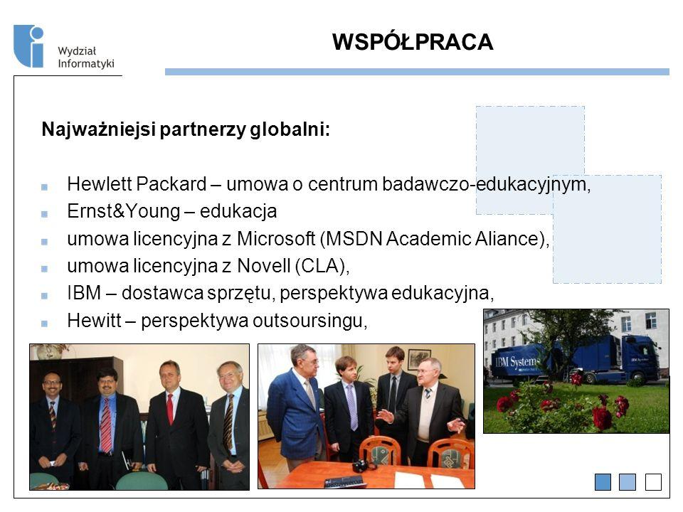 WSPÓŁPRACA Najważniejsi partnerzy globalni: Hewlett Packard – umowa o centrum badawczo-edukacyjnym, Ernst&Young – edukacja umowa licencyjna z Microsoft (MSDN Academic Aliance), umowa licencyjna z Novell (CLA), IBM – dostawca sprzętu, perspektywa edukacyjna, Hewitt – perspektywa outsoursingu,
