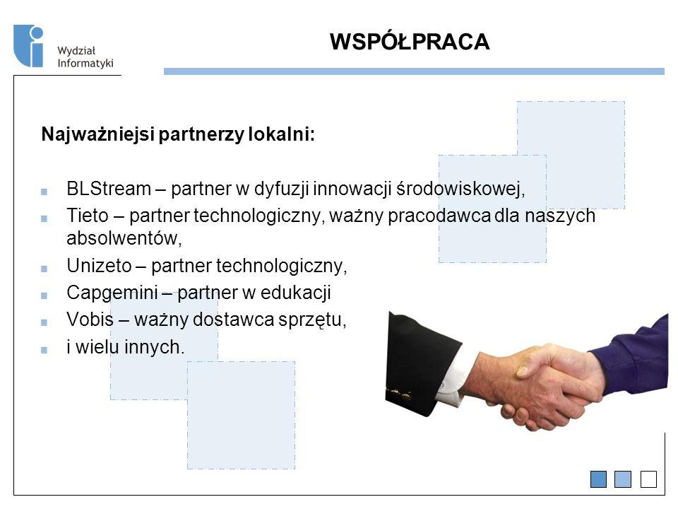 WSPÓŁPRACA Najważniejsi partnerzy lokalni: BLStream – partner w dyfuzji innowacji środowiskowej, Tieto – partner technologiczny, ważny pracodawca dla naszych absolwentów, Unizeto – partner technologiczny, Capgemini – partner w edukacji Vobis – ważny dostawca sprzętu, i wielu innych.