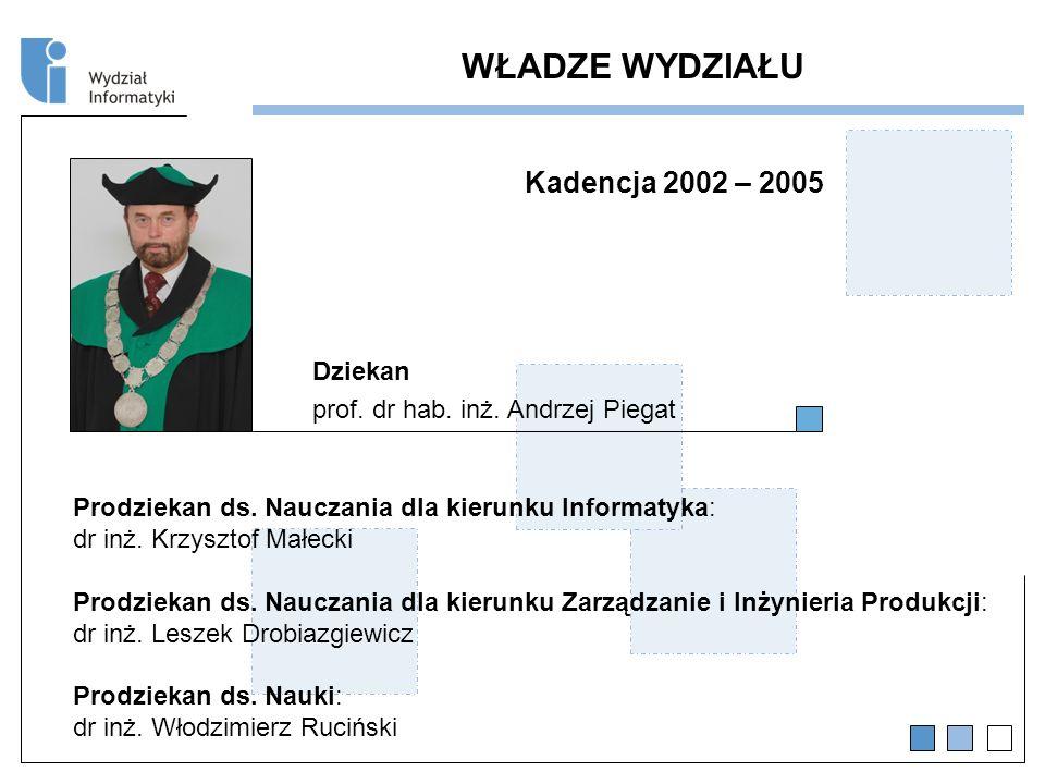 WŁADZE WYDZIAŁU Kadencja 2002 – 2005 Dziekan prof.