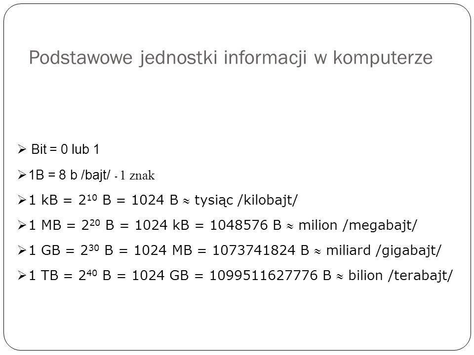 Podstawowe jednostki informacji w komputerze  Bit = 0 lub 1  1B = 8 b /bajt/ - 1 znak  1 kB = 2 10 B = 1024 B  tysiąc /kilobajt/  1 MB = 2 20 B = 1024 kB = 1048576 B  milion /megabajt/  1 GB = 2 30 B = 1024 MB = 1073741824 B  miliard /gigabajt/  1 TB = 2 40 B = 1024 GB = 1099511627776 B  bilion /terabajt/