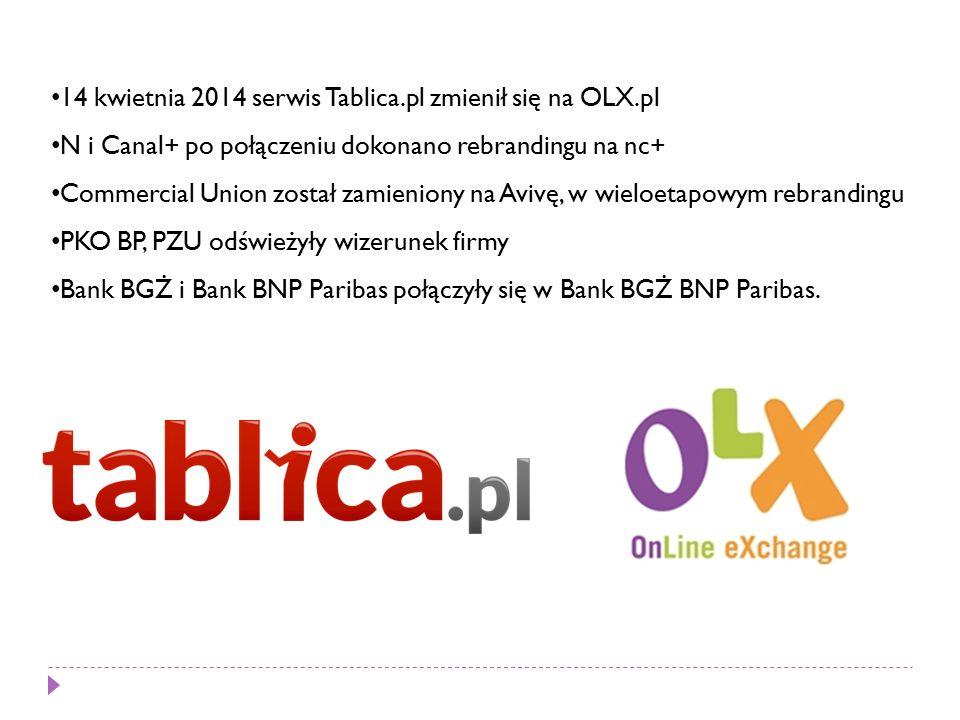 14 kwietnia 2014 serwis Tablica.pl zmienił się na OLX.pl N i Canal+ po połączeniu dokonano rebrandingu na nc+ Commercial Union został zamieniony na Avivę, w wieloetapowym rebrandingu PKO BP, PZU odświeżyły wizerunek firmy Bank BGŻ i Bank BNP Paribas połączyły się w Bank BGŻ BNP Paribas.