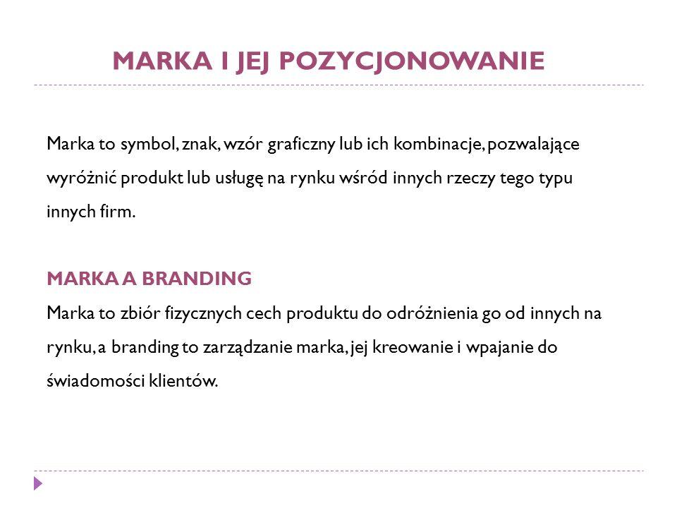 MARKA I JEJ POZYCJONOWANIE Marka to symbol, znak, wzór graficzny lub ich kombinacje, pozwalające wyróżnić produkt lub usługę na rynku wśród innych rzeczy tego typu innych firm.