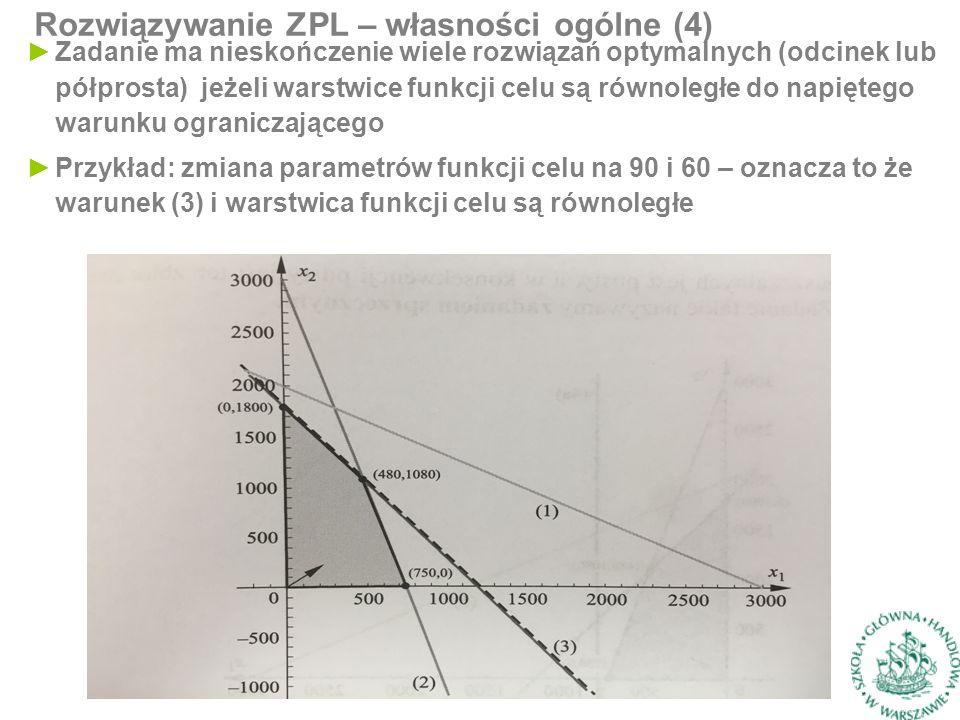 Rozwiązywanie ZPL – własności ogólne (4) ►Zadanie ma nieskończenie wiele rozwiązań optymalnych (odcinek lub półprosta) jeżeli warstwice funkcji celu s