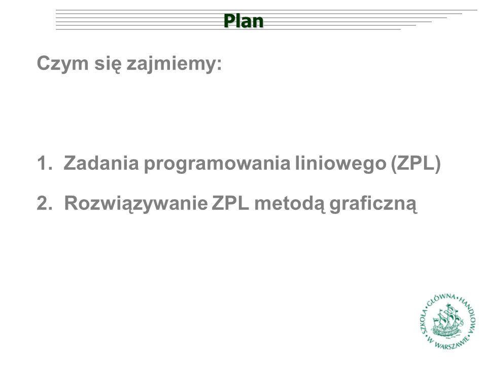Plan Czym się zajmiemy: 1.Zadania programowania liniowego (ZPL) 2.Rozwiązywanie ZPL metodą graficzną