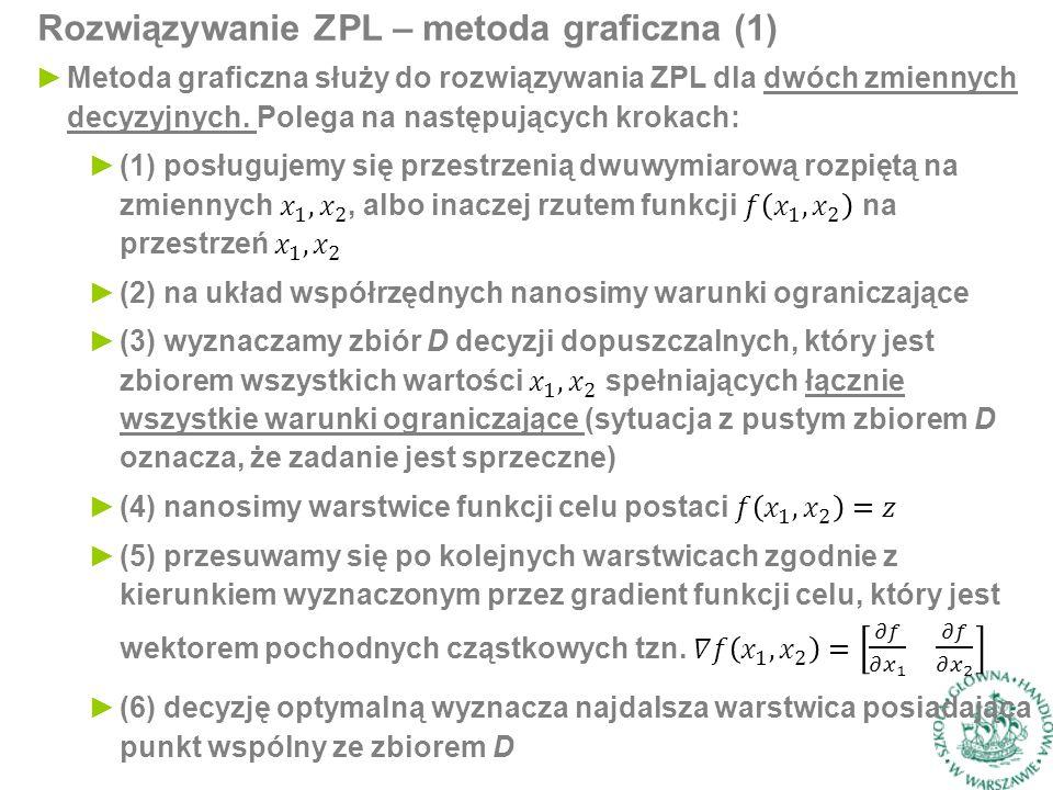 Rozwiązywanie ZPL – metoda graficzna (1)
