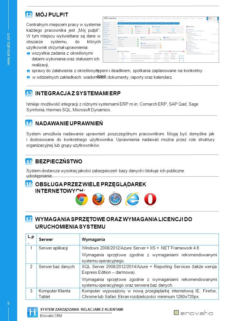 www.enovatio.com 6 SYSTEM ZARZĄDZANIA RELACJAMI Z KLIENTAMI Enovatio CRM DOSTĘPNOŚĆ ROZWIĄZANIA Enovatio CRM może być zainstalowany oraz uruchomiony: 18 MOŻLIWOŚĆ ROZBUDOWY SYSTEMU Istnieje możliwość rozszerzenia systemu CRM o dodatkowe moduły: 19 W chmurze, na platformie Windows Azure Na serwerze Klienta Enovatio Workflow – jego funkcjonalność automatyzuje procesy biznesowe, pozwala na sprawne zarządzanie dokumentami oraz umożliwia prawidłowy przepływ informacji.