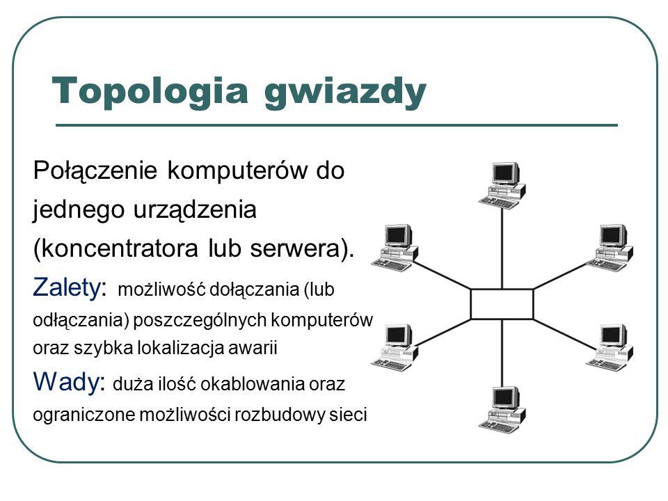 Topologia gwiazdy Połączenie komputerów do jednego urządzenia (koncentratora lub serwera).