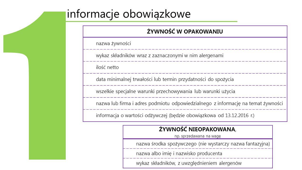 Inspektorzy Inspekcji Handlowej w całej Polsce na zlecenie UOKiK sprawdzali jakość i oznakowanie produktów sprzedawanych jako: domowe, tradycyjne, naturalne, bez konserwantów, wolne od GMO, im podobne Inspekcja Handlowa brała pod uwagę wykaz składników, rodzaj produktu, sposób rozmieszczenia i wyeksponowania obowiązkowych i dobrowolnych informacji na etykiecie lub w miejscu sprzedaży, a także szatę graficzną opakowania.