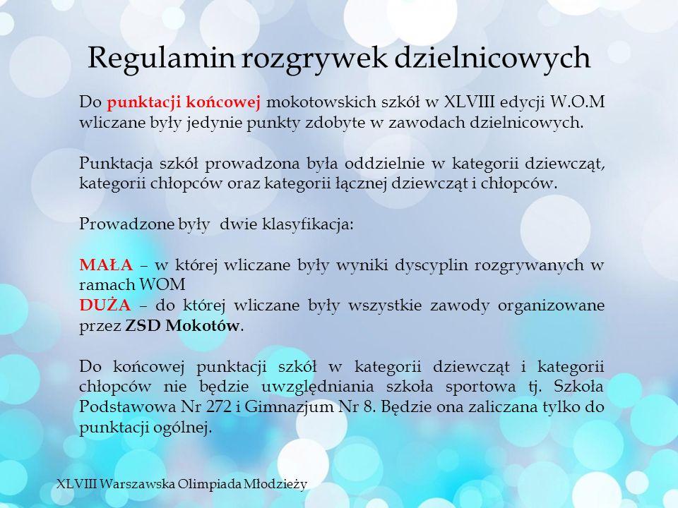 Do punktacji końcowej mokotowskich szkół w XLVIII edycji W.O.M wliczane były jedynie punkty zdobyte w zawodach dzielnicowych.