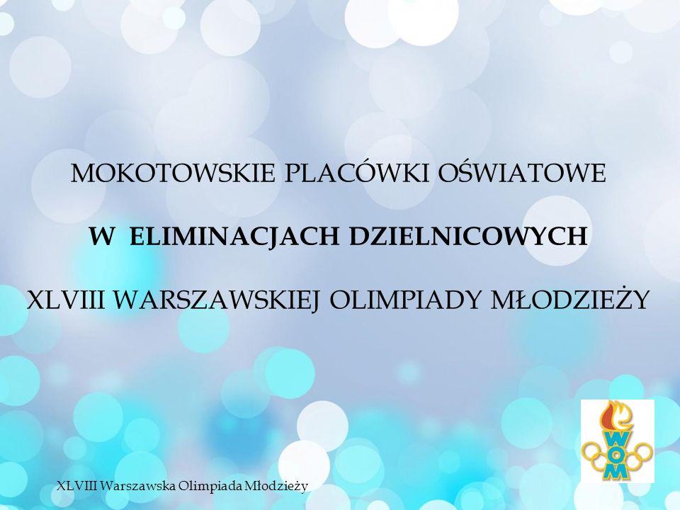 MOKOTOWSKIE PLACÓWKI OŚWIATOWE W ELIMINACJACH DZIELNICOWYCH XLVIII WARSZAWSKIEJ OLIMPIADY MŁODZIEŻY XLVIII Warszawska Olimpiada Młodzieży