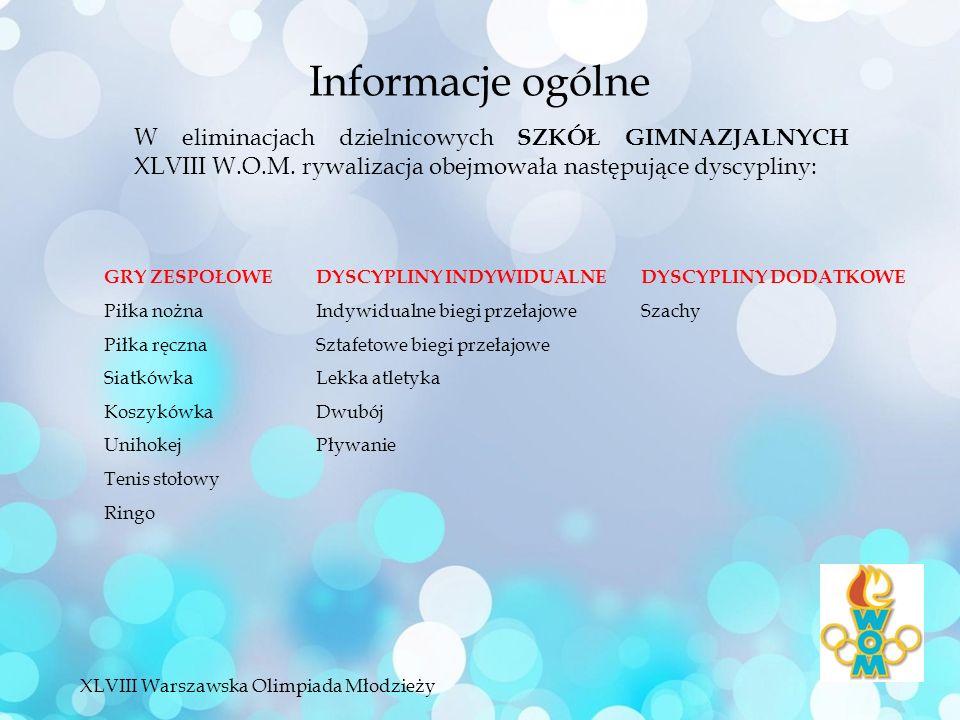 Informacje ogólne W eliminacjach dzielnicowych SZKÓŁ GIMNAZJALNYCH XLVIII W.O.M.