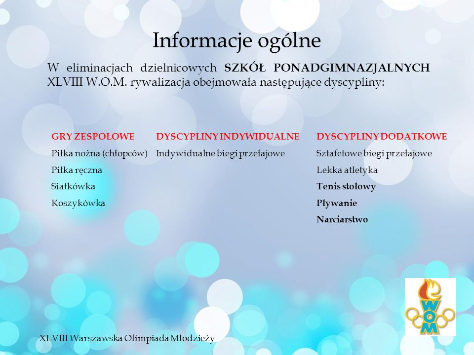 Informacje ogólne W eliminacjach dzielnicowych SZKÓŁ PONADGIMNAZJALNYCH XLVIII W.O.M.