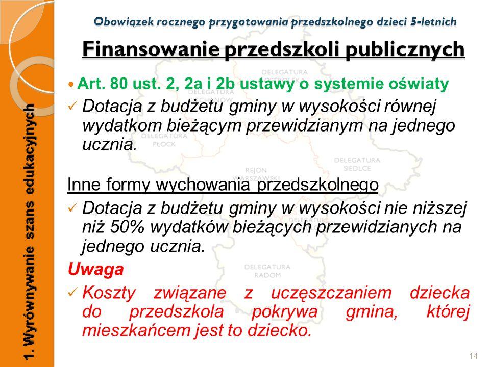Finansowanie przedszkoli publicznych Art. 80 ust.