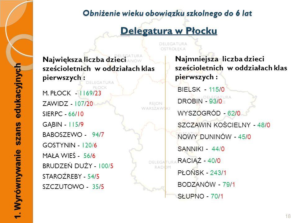 Delegatura w Płocku Największa liczba dzieci sześcioletnich w oddziałach klas pierwszych : M.