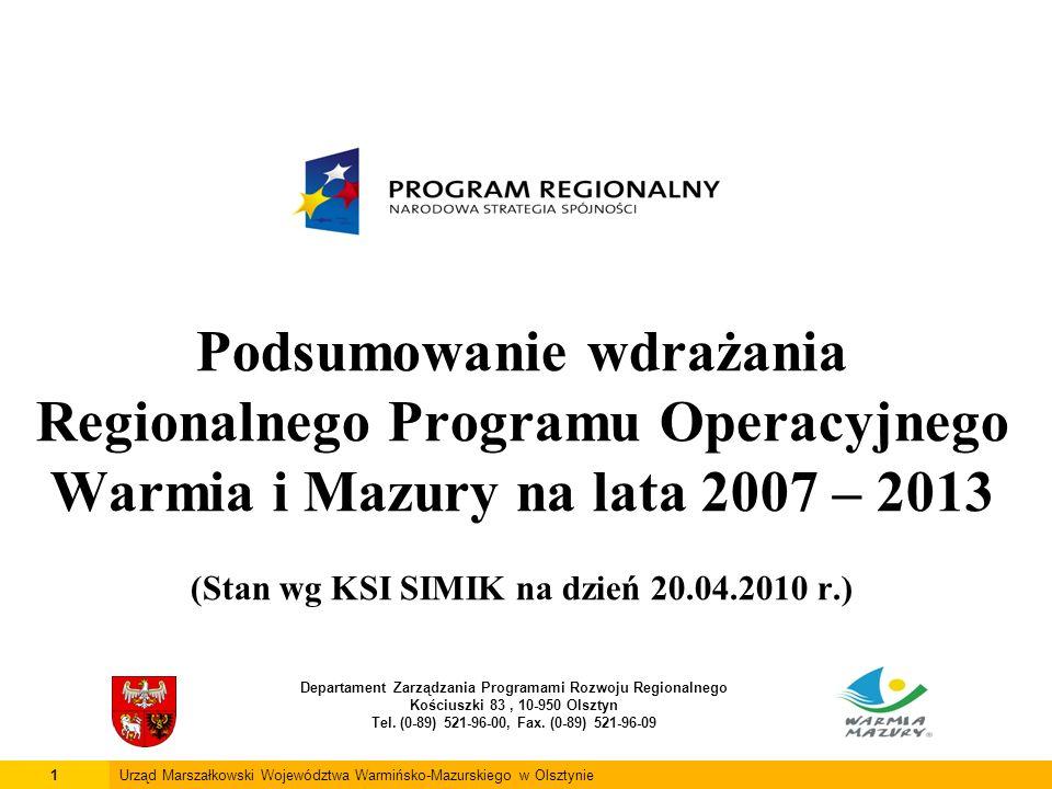 Podsumowanie wdrażania Regionalnego Programu Operacyjnego Warmia i Mazury na lata 2007 – 2013 (Stan wg KSI SIMIK na dzień 20.04.2010 r.) Departament Z