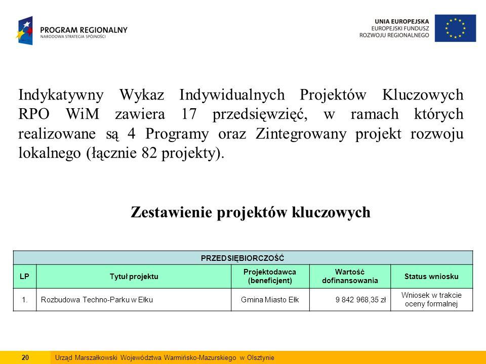 20Urząd Marszałkowski Województwa Warmińsko-Mazurskiego w Olsztynie Indykatywny Wykaz Indywidualnych Projektów Kluczowych RPO WiM zawiera 17 przedsięw
