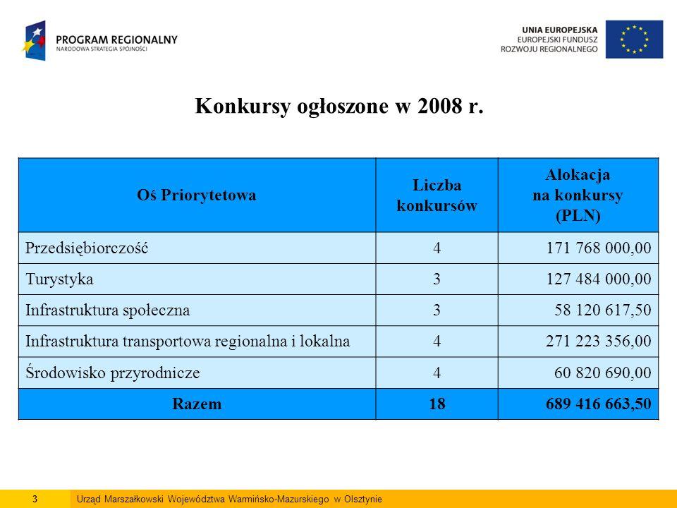 34Urząd Marszałkowski Województwa Warmińsko-Mazurskiego w Olsztynie Zestawienie projektów kluczowych Lp.Tytuł projektu Projektodawca (beneficjent) Wartość dofinansowania Status wniosku 4.