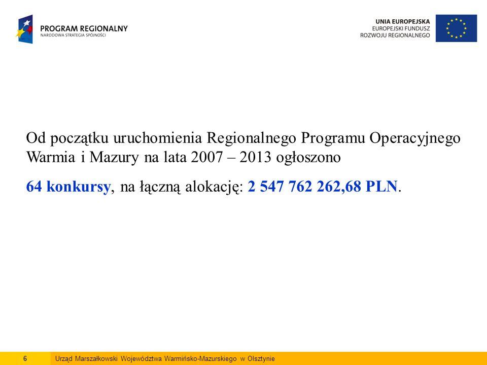 6Urząd Marszałkowski Województwa Warmińsko-Mazurskiego w Olsztynie Od początku uruchomienia Regionalnego Programu Operacyjnego Warmia i Mazury na lata