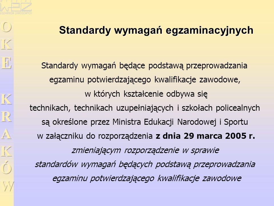 Standardy wymagań egzaminacyjnych Standardy wymagań będące podstawą przeprowadzania egzaminu potwierdzającego kwalifikacje zawodowe, w których kształc
