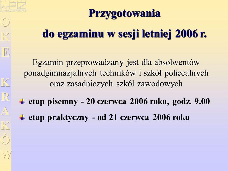 Przygotowania do egzaminu w sesji letniej 2006r. Przygotowania do egzaminu w sesji letniej 2006 r. Egzamin przeprowadzany jest dla absolwentów ponadgi